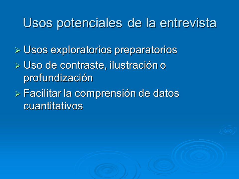 Usos potenciales de la entrevista Usos exploratorios preparatorios Usos exploratorios preparatorios Uso de contraste, ilustración o profundización Uso