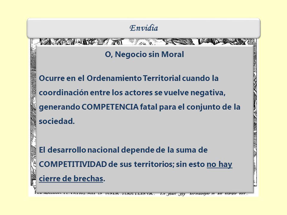 Envidia O, Negocio sin Moral Ocurre en el Ordenamiento Territorial cuando la coordinación entre los actores se vuelve negativa, generando COMPETENCIA fatal para el conjunto de la sociedad.