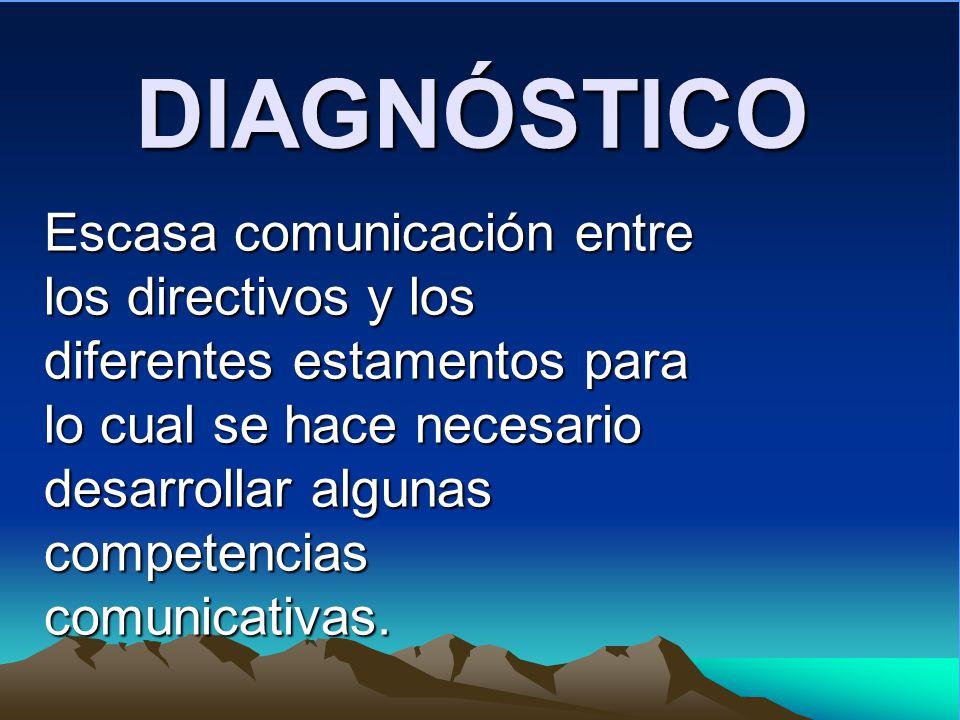 DIAGNÓSTICO Escasa comunicación entre los directivos y los diferentes estamentos para lo cual se hace necesario desarrollar algunas competencias comun