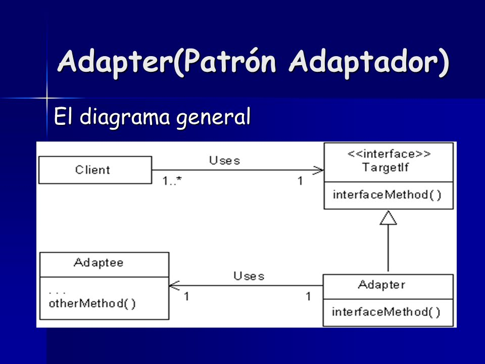 El diagrama general Adapter(Patrón Adaptador)