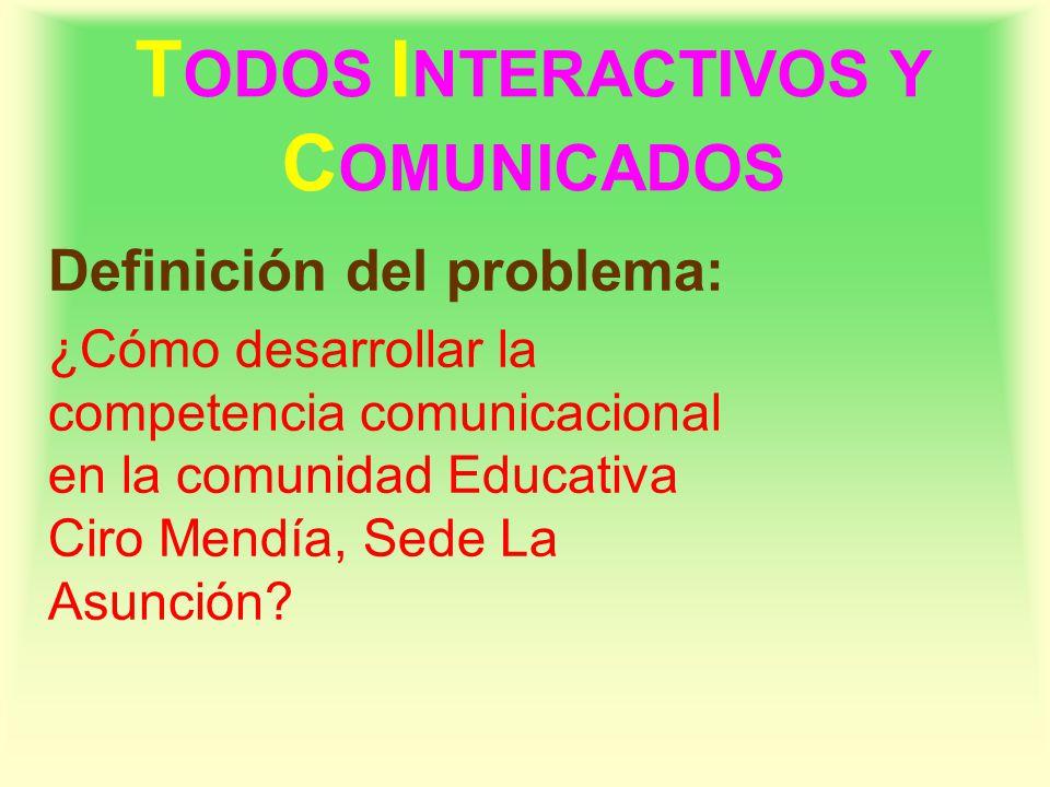 T ODOS I NTERACTIVOS Y C OMUNICADOS Definición del problema: ¿Cómo desarrollar la competencia comunicacional en la comunidad Educativa Ciro Mendía, Sede La Asunción