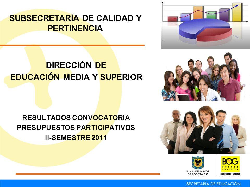 DIRECCIÓN DE EDUCACIÓN MEDIA Y SUPERIOR RESULTADOS CONVOCATORIA PRESUPUESTOS PARTICIPATIVOS II-SEMESTRE 2011 SUBSECRETARÍA DE CALIDAD Y PERTINENCIA