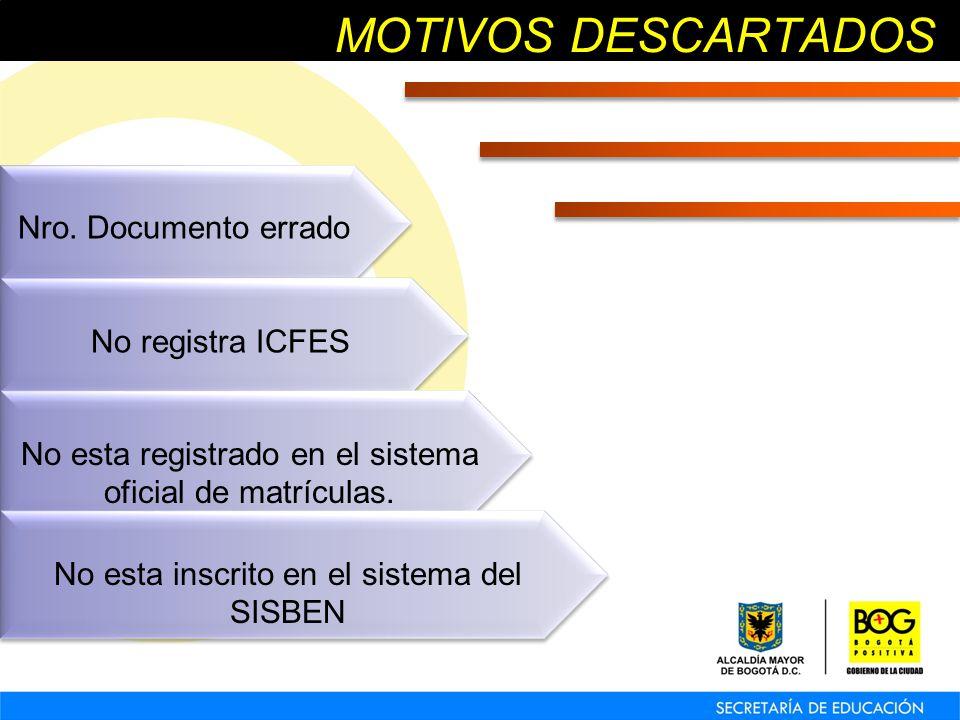 Nro. Documento errado MOTIVOS DESCARTADOS No registra ICFES No esta registrado en el sistema oficial de matrículas. No esta inscrito en el sistema del
