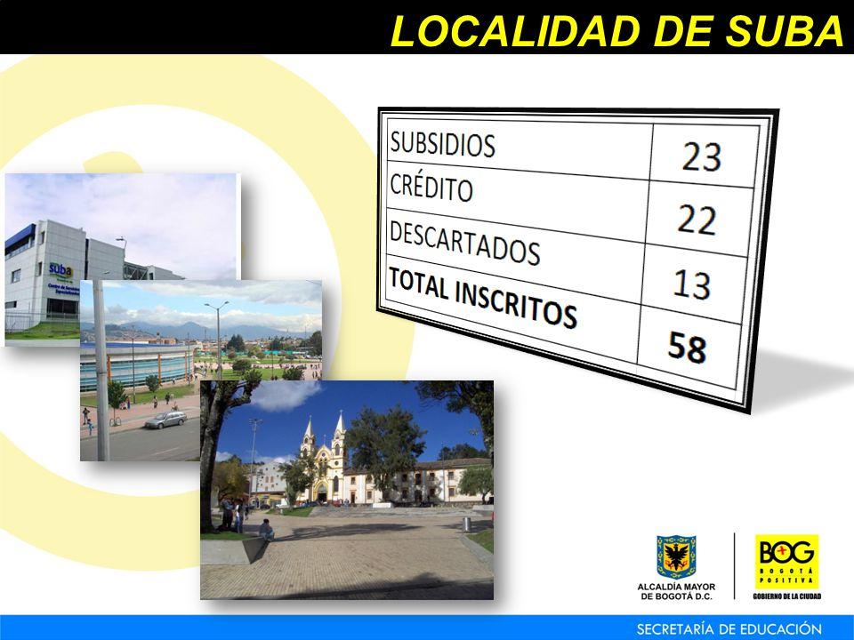 LOCALIDAD DE SUBA