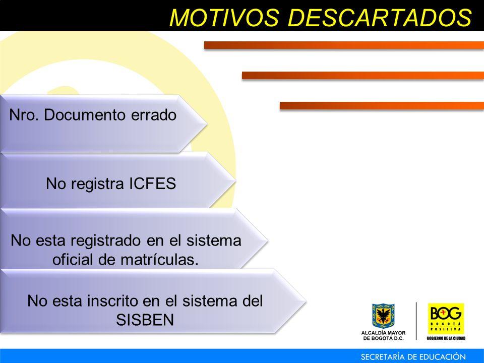 MOTIVOS DESCARTADOS No registra ICFES No esta registrado en el sistema oficial de matrículas.
