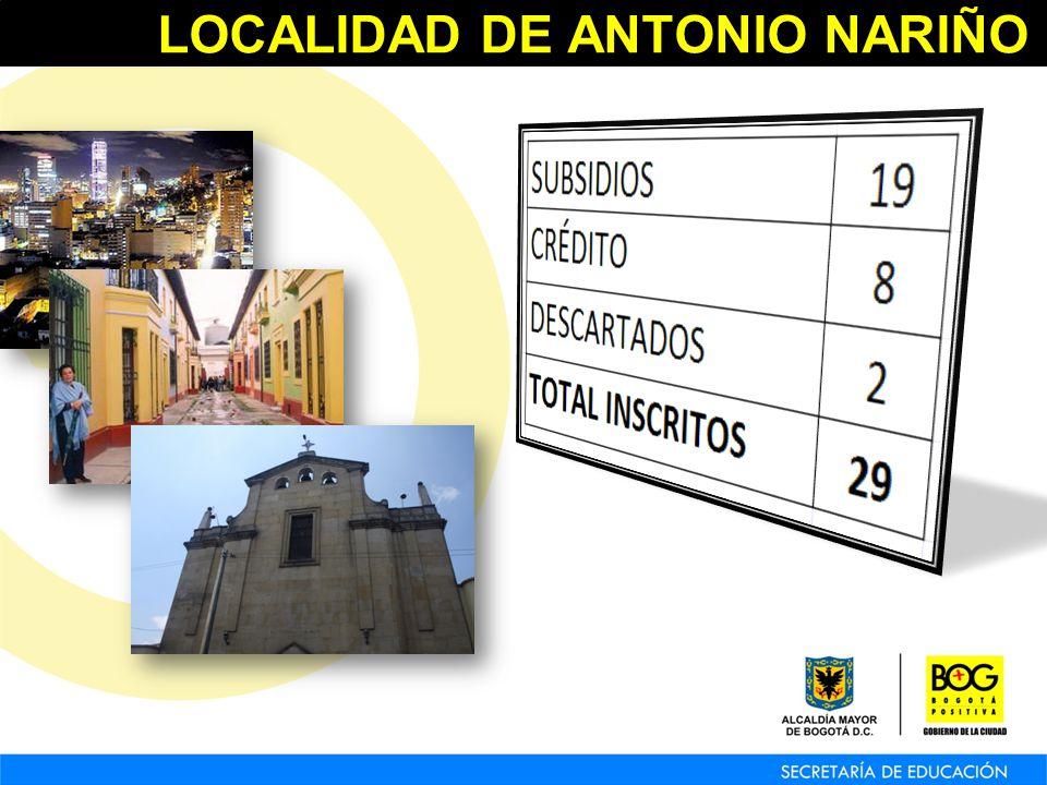 LOCALIDAD DE ANTONIO NARIÑO