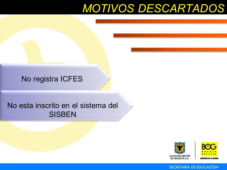 MOTIVOS DESCARTADOS No registra ICFES No esta inscrito en el sistema del SISBEN