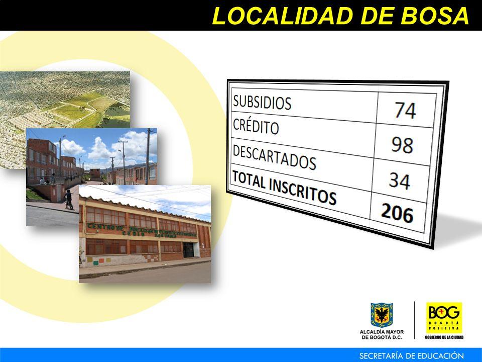 Ya registra subsidio MOTIVOS DESCARTADOS Año de graduación 1998 Graduado en otra ciudad Graduado en otra ciudad Nro.