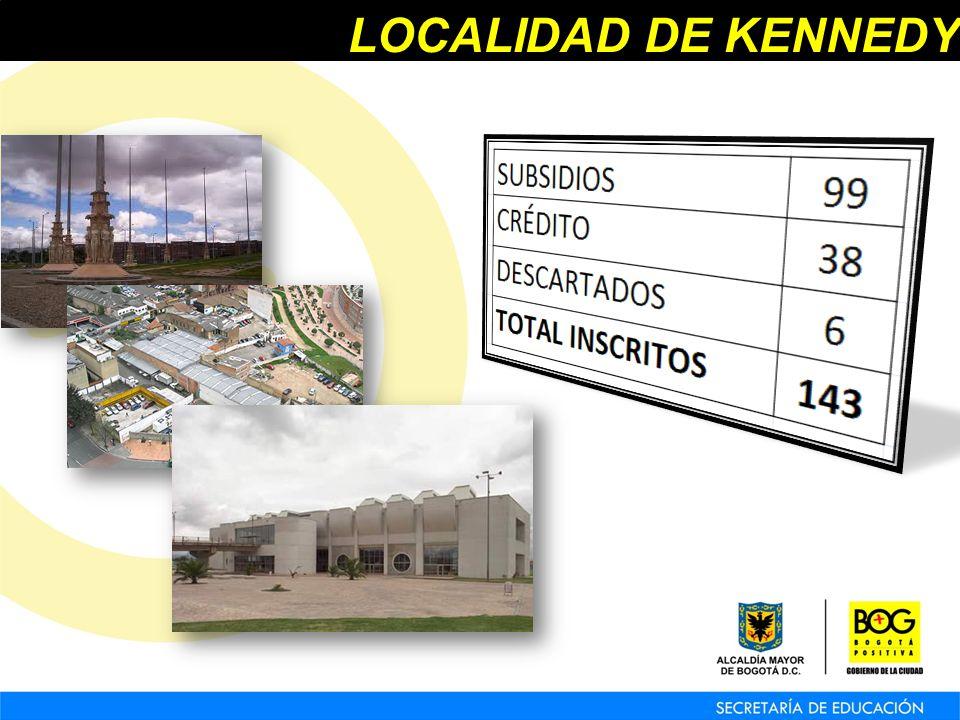 LOCALIDAD DE KENNEDY