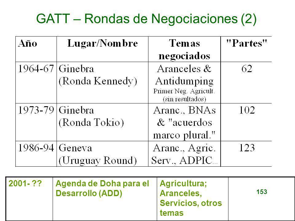 GATT – Rondas de Negociaciones (2) 2001- ??Agenda de Doha para el Desarrollo (ADD) Agricultura; Aranceles, Servicios, otros temas 153