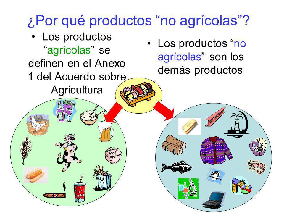 ¿Por qué productos no agrícolas? Los productosagrícolas se definen en el Anexo 1 del Acuerdo sobre Agricultura Los productos no agrícolas son los demá