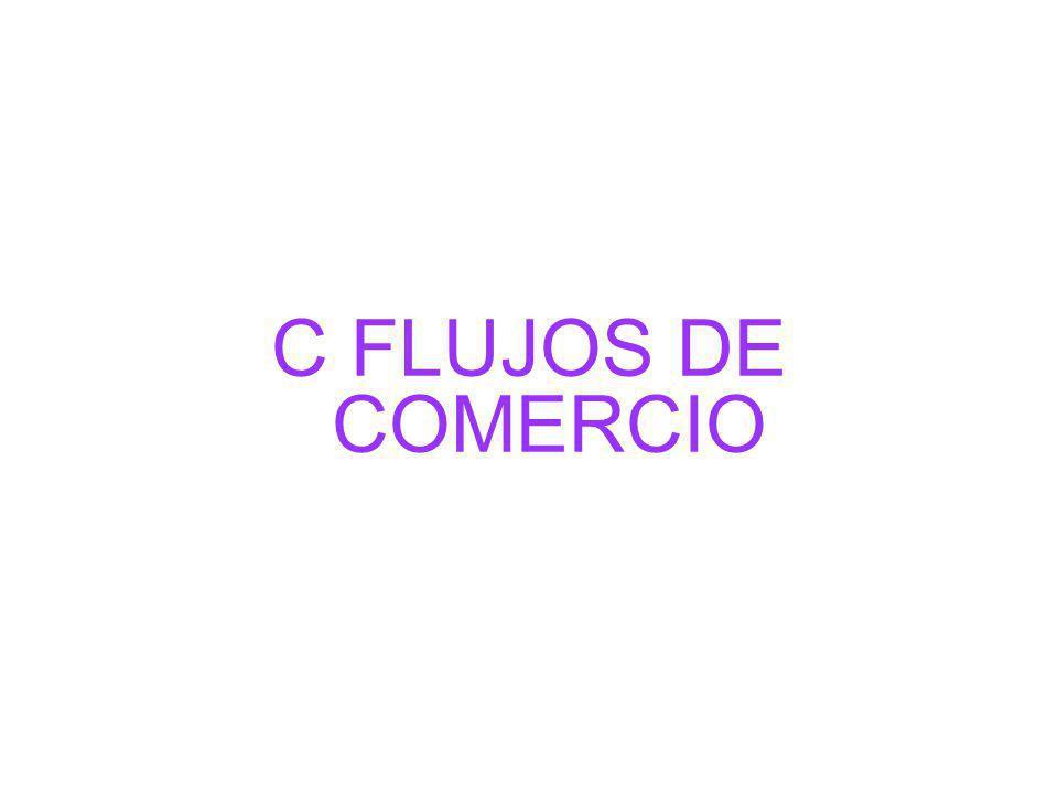 C FLUJOS DE COMERCIO