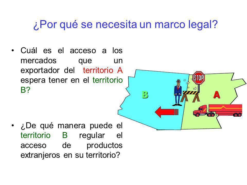 ¿Por qué se necesita un marco legal? Cuál es el acceso a los mercados que un exportador del territorio A espera tener en el territorio B? ¿De qué mane