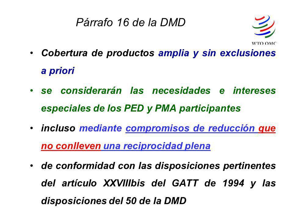Párrafo 16 de la DMD Cobertura de productos amplia y sin exclusiones a priori se considerarán las necesidades e intereses especiales de los PED y PMA