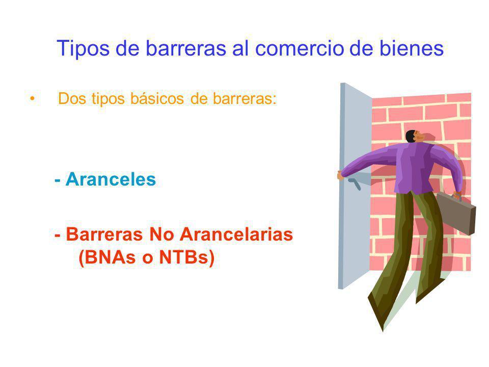 Tipos de barreras al comercio de bienes Dos tipos básicos de barreras: - Aranceles - Barreras No Arancelarias (BNAs o NTBs)