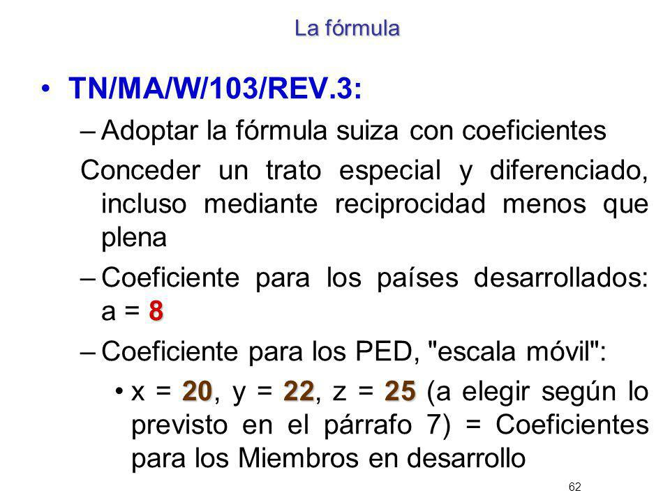 62 La fórmula TN/MA/W/103/REV.3: –Adoptar la fórmula suiza con coeficientes Conceder un trato especial y diferenciado, incluso mediante reciprocidad m