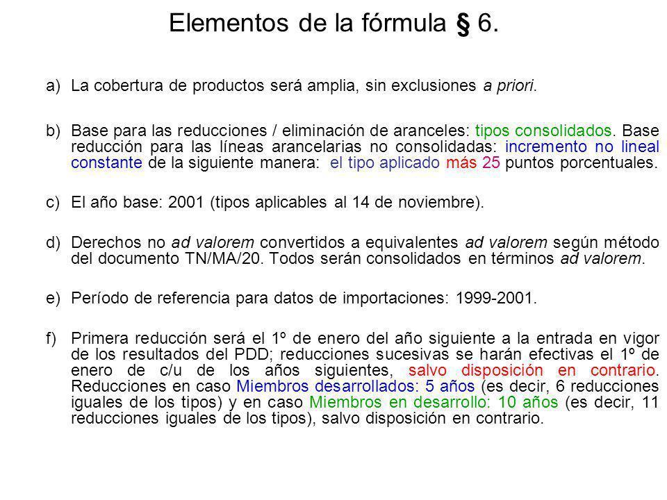 Elementos de la fórmula § 6. a)La cobertura de productos será amplia, sin exclusiones a priori. b)Base para las reducciones / eliminación de aranceles
