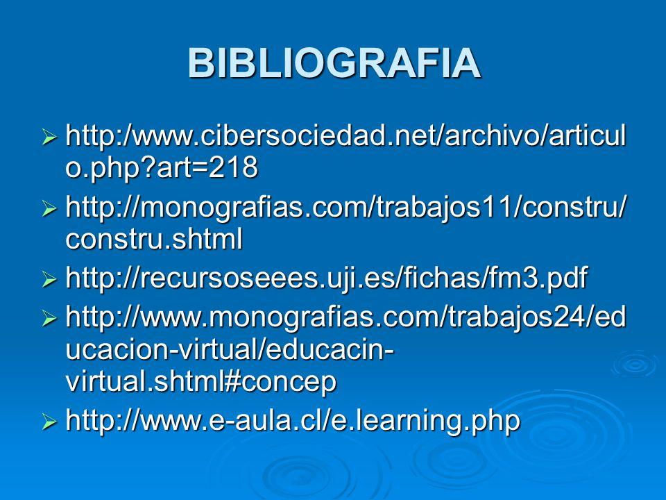 BIBLIOGRAFIA http:/www.cibersociedad.net/archivo/articul o.php?art=218 http:/www.cibersociedad.net/archivo/articul o.php?art=218 http://monografias.co