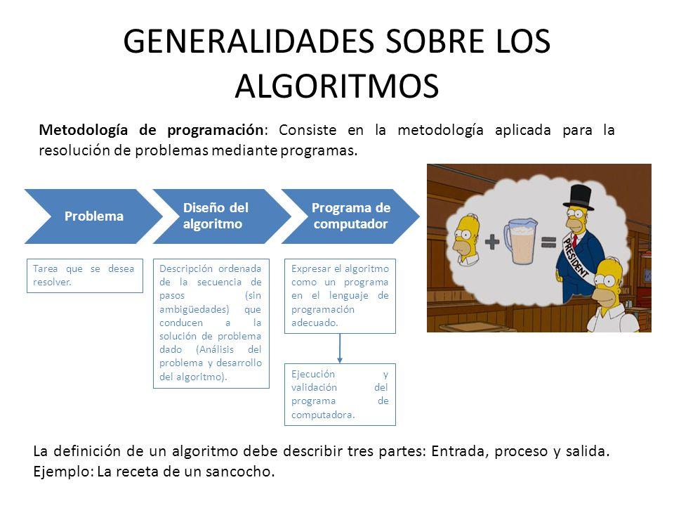 GENERALIDADES SOBRE LOS ALGORITMOS Metodología de programación: Consiste en la metodología aplicada para la resolución de problemas mediante programas