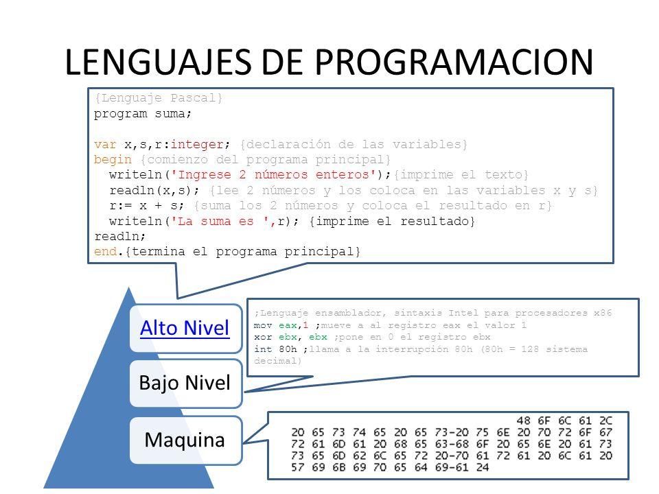 LENGUAJES DE PROGRAMACION Alto NivelBajo NivelMaquina ;Lenguaje ensamblador, sintaxis Intel para procesadores x86 mov eax,1 ;mueve a al registro eax e