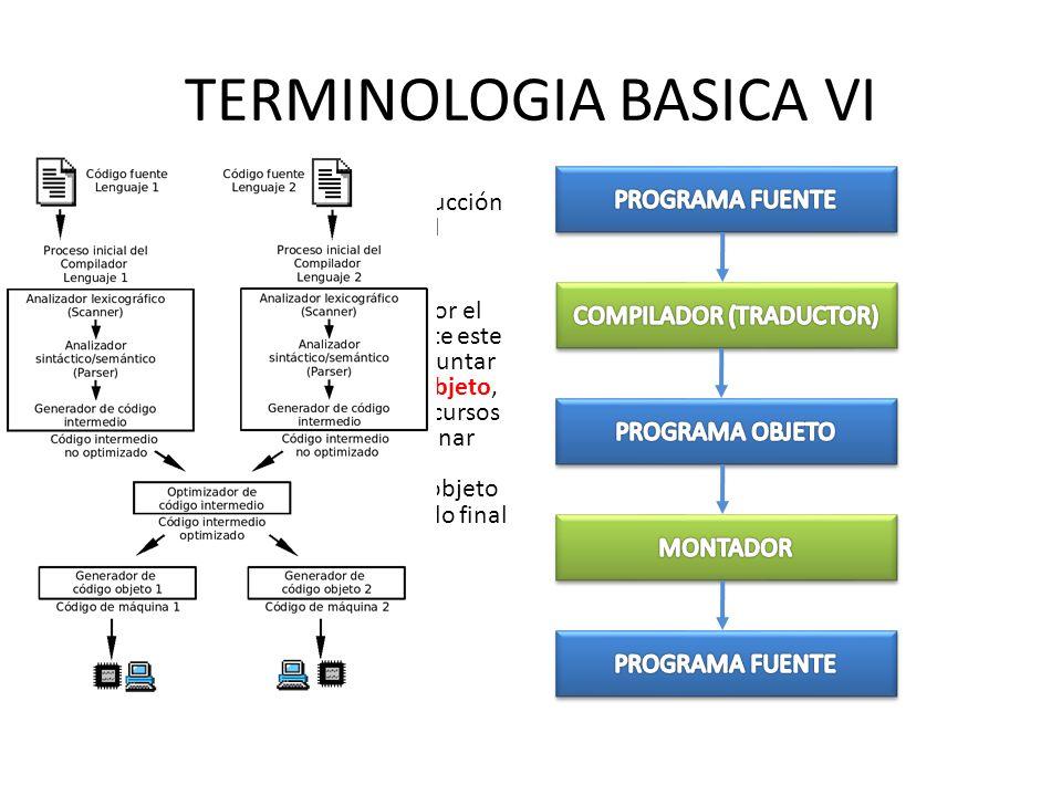 TERMINOLOGIA BASICA VI Compilación: Proceso de traducción de programas. El resultado del proceso de compilación es un archivo objeto. Enlazado: Proces