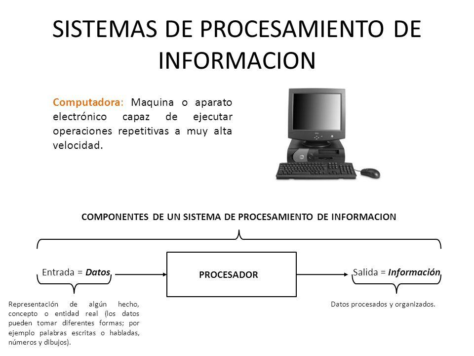 SISTEMAS DE PROCESAMIENTO DE INFORMACION Computadora: Maquina o aparato electrónico capaz de ejecutar operaciones repetitivas a muy alta velocidad. En