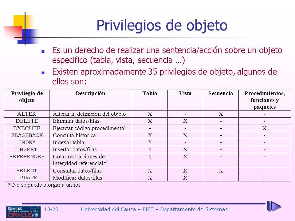 13-20 Universidad del Cauca – FIET – Departamento de Sistemas Privilegios de objeto Es un derecho de realizar una sentencia/acción sobre un objeto especifico (tabla, vista, secuencia …) Existen aproximadamente 35 privilegios de objeto, algunos de ellos son: