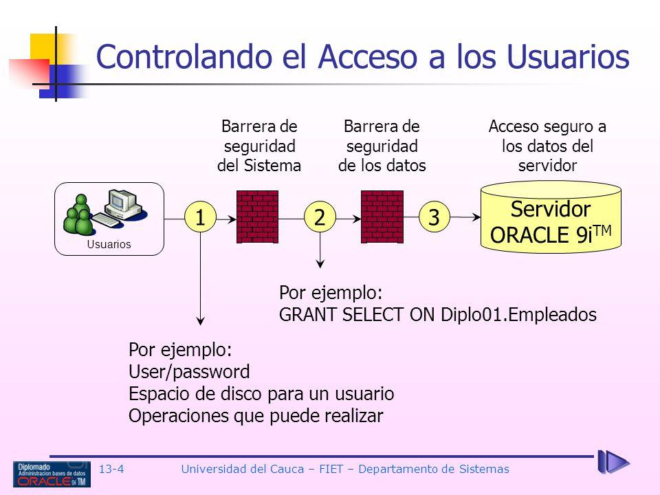 13-4 Universidad del Cauca – FIET – Departamento de Sistemas Controlando el Acceso a los Usuarios Servidor ORACLE 9i TM Usuarios Barrera de seguridad del Sistema 123 Barrera de seguridad de los datos Acceso seguro a los datos del servidor Por ejemplo: User/password Espacio de disco para un usuario Operaciones que puede realizar Por ejemplo: GRANT SELECT ON Diplo01.Empleados