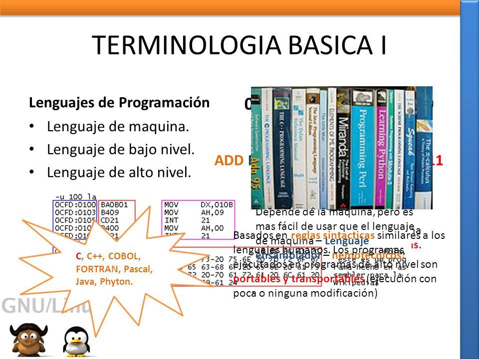 TERMINOLOGIA BASICA I Lenguajes de Programación Lenguaje de maquina.