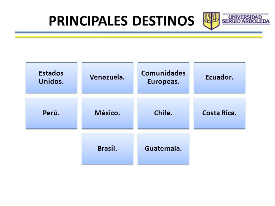 PRINCIPALES DESTINOS Estados Unidos. Venezuela. Comunidades Europeas. Ecuador. Perú.México.Chile.Costa Rica. Brasil.Guatemala.