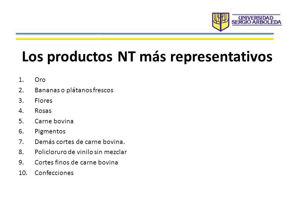 Los productos NT más representativos 1.Oro 2.Bananas o plátanos frescos 3.Flores 4.Rosas 5.Carne bovina 6.Pigmentos 7.Demás cortes de carne bovina. 8.
