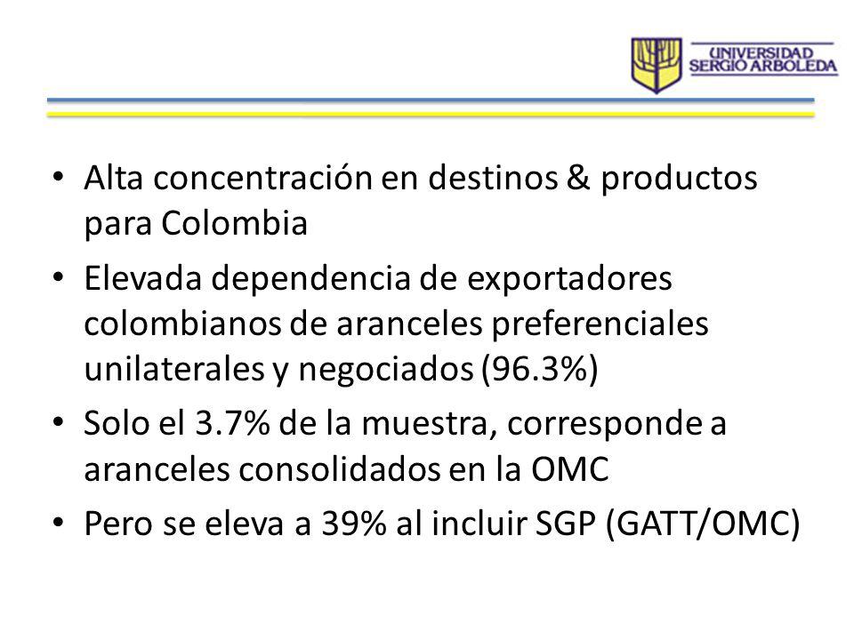 Alta concentración en destinos & productos para Colombia Elevada dependencia de exportadores colombianos de aranceles preferenciales unilaterales y ne