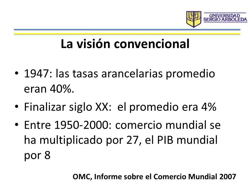La visión convencional 1947: las tasas arancelarias promedio eran 40%. Finalizar siglo XX: el promedio era 4% Entre 1950-2000: comercio mundial se ha