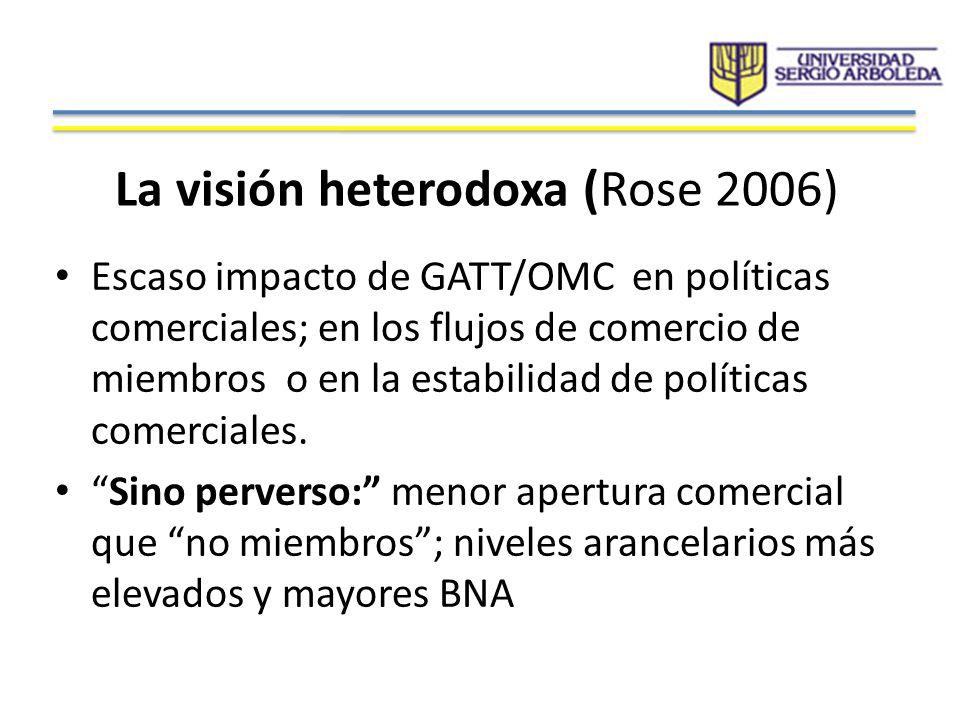 La visión heterodoxa (Rose 2006) Escaso impacto de GATT/OMC en políticas comerciales; en los flujos de comercio de miembros o en la estabilidad de pol