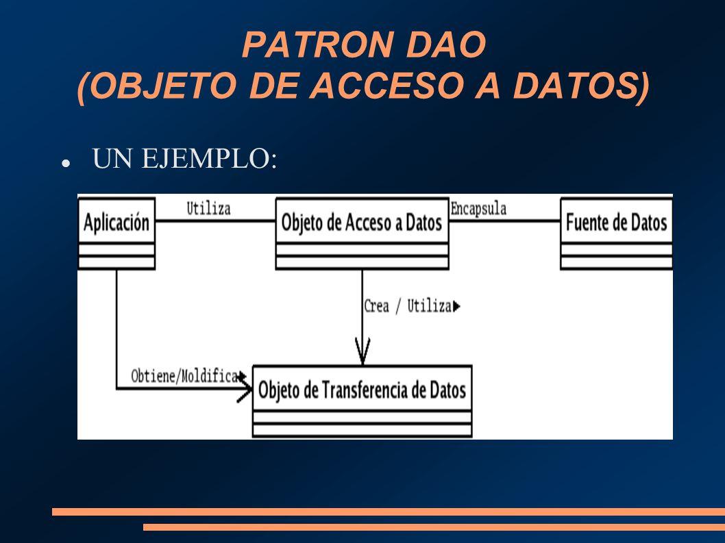 PATRON DAO (OBJETO DE ACCESO A DATOS) UN EJEMPLO: