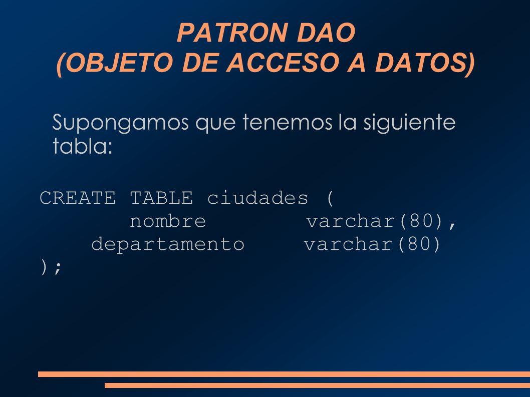 Supongamos que tenemos la siguiente tabla : PATRON DAO (OBJETO DE ACCESO A DATOS) CREATE TABLE ciudades ( nombre varchar(80), departamento varchar(80)