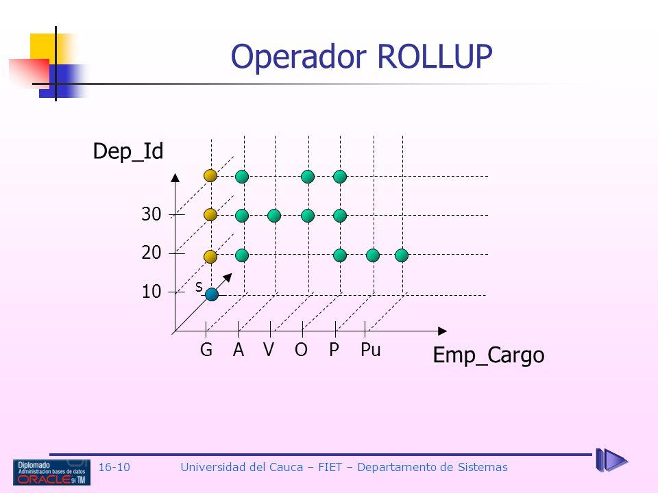 16-10Universidad del Cauca – FIET – Departamento de Sistemas Operador ROLLUP GAVOPPu 10 20 30 S Dep_Id Emp_Cargo