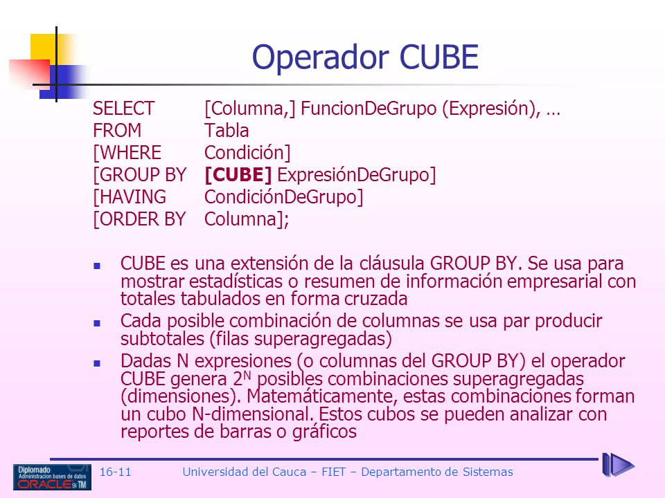 16-11Universidad del Cauca – FIET – Departamento de Sistemas Operador CUBE SELECT[Columna,] FuncionDeGrupo (Expresión), … FROM Tabla [WHERE Condición]
