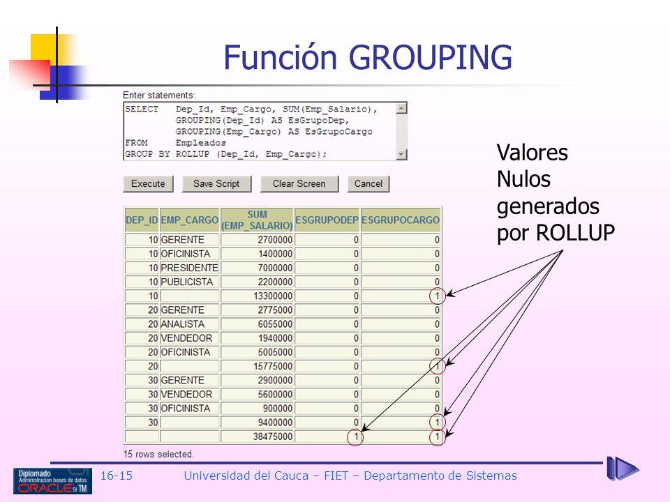 16-15Universidad del Cauca – FIET – Departamento de Sistemas Función GROUPING Valores Nulos generados por ROLLUP