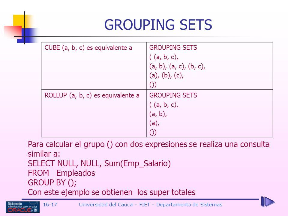 16-17Universidad del Cauca – FIET – Departamento de Sistemas GROUPING SETS CUBE (a, b, c) es equivalente aGROUPING SETS ( (a, b, c), (a, b), (a, c), (