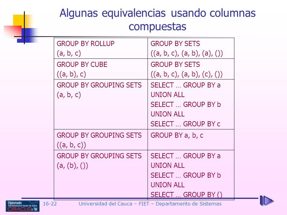 16-22Universidad del Cauca – FIET – Departamento de Sistemas Algunas equivalencias usando columnas compuestas GROUP BY ROLLUP (a, b, c) GROUP BY SETS