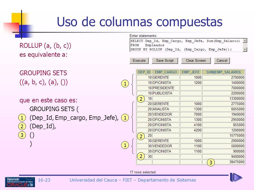 16-23Universidad del Cauca – FIET – Departamento de Sistemas Uso de columnas compuestas ROLLUP (a, (b, c)) es equivalente a: GROUPING SETS ((a, b, c),
