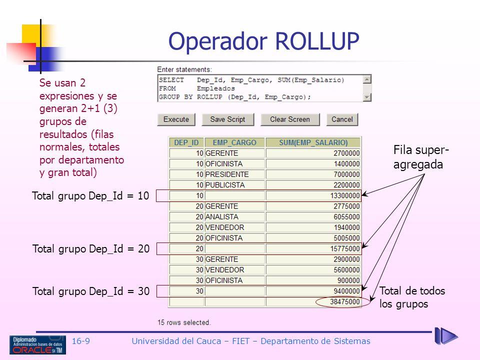 16-9Universidad del Cauca – FIET – Departamento de Sistemas Operador ROLLUP Total grupo Dep_Id = 10 Total grupo Dep_Id = 20 Total grupo Dep_Id = 30 To