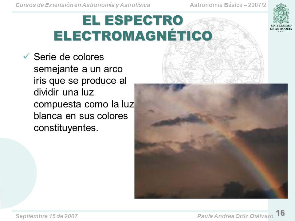 Astronomía Básica – 2007/2Cursos de Extensión en Astronomía y Astrofísica Septiembre 15 de 2007Paula Andrea Ortiz Otálvaro EL ESPECTRO ELECTROMAGNÉTICO Serie de colores semejante a un arco iris que se produce al dividir una luz compuesta como la luz blanca en sus colores constituyentes.