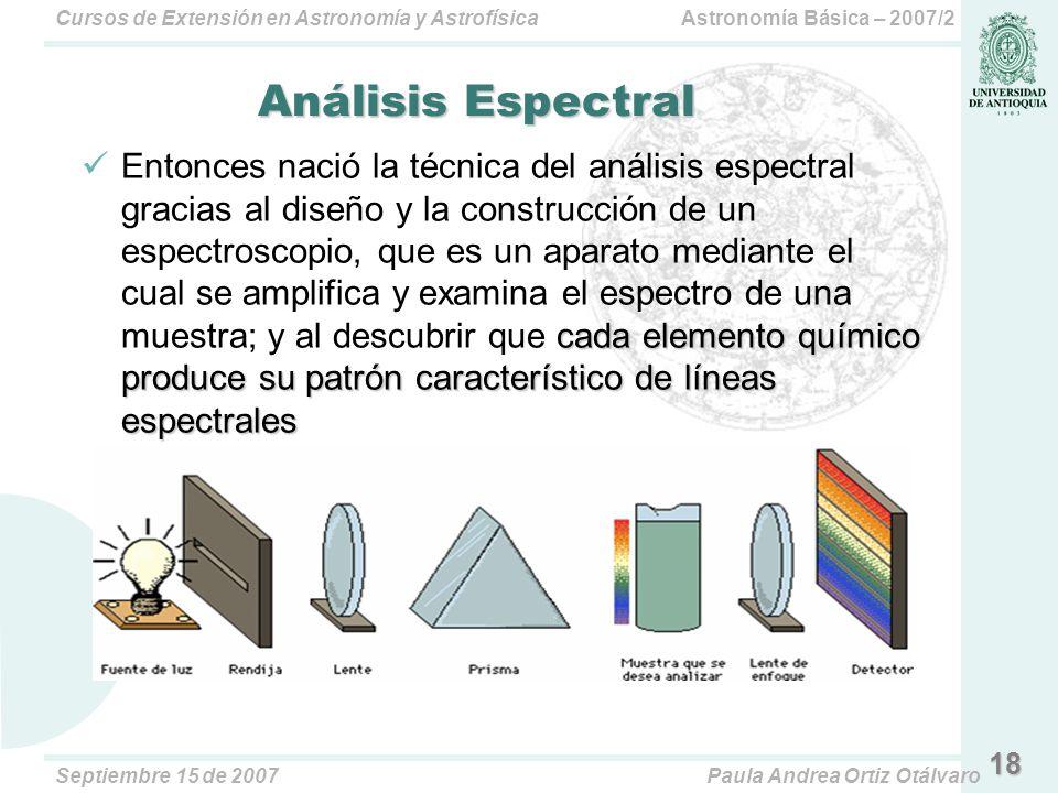 Astronomía Básica – 2007/2Cursos de Extensión en Astronomía y Astrofísica Septiembre 15 de 2007Paula Andrea Ortiz Otálvaro 18 Análisis Espectral cada