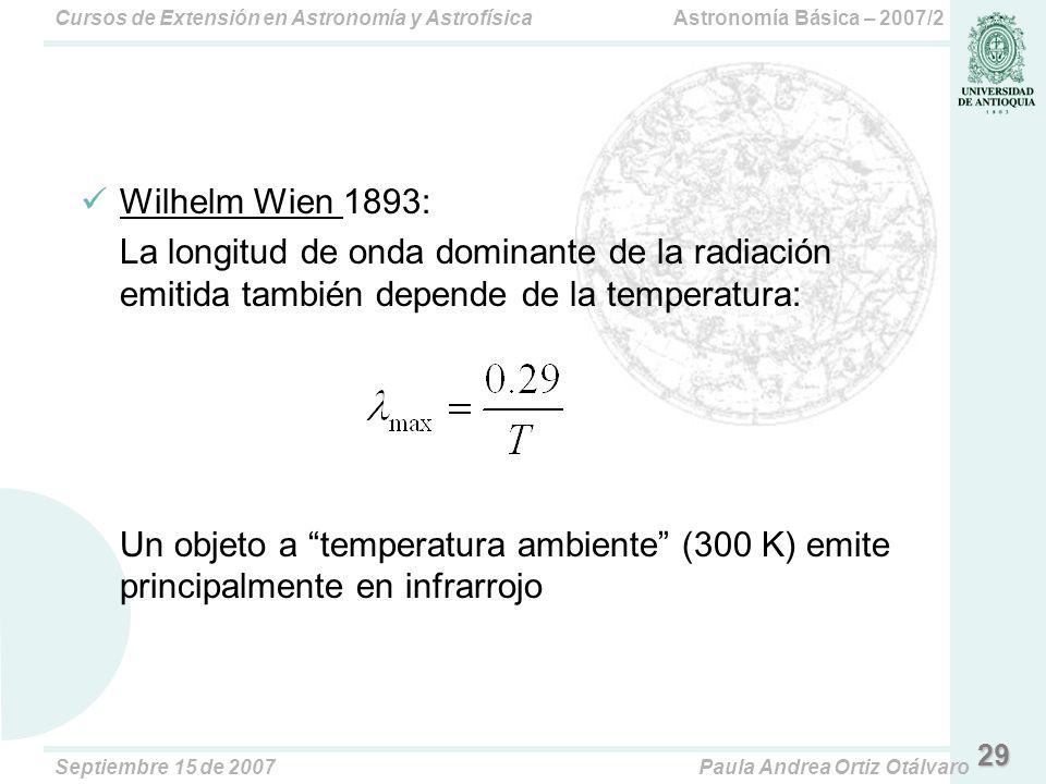Astronomía Básica – 2007/2Cursos de Extensión en Astronomía y Astrofísica Septiembre 15 de 2007Paula Andrea Ortiz Otálvaro Wilhelm Wien 1893: La longi