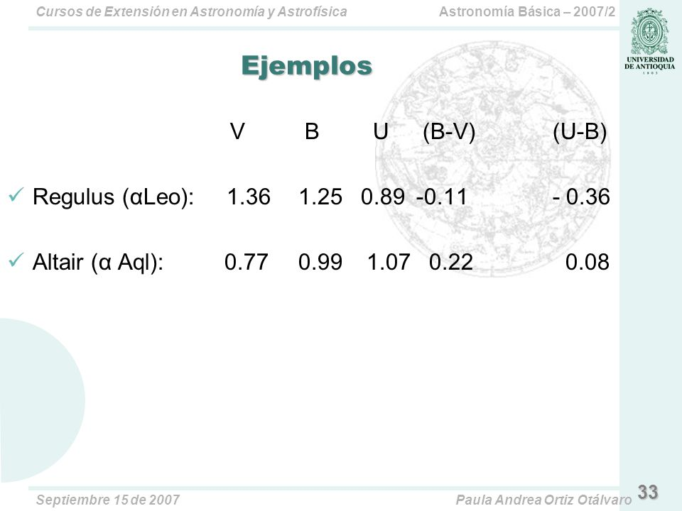 Astronomía Básica – 2007/2Cursos de Extensión en Astronomía y Astrofísica Septiembre 15 de 2007Paula Andrea Ortiz Otálvaro 33 Ejemplos V B U (B-V) (U-B) Regulus (αLeo): 1.36 1.25 0.89-0.11 - 0.36 Altair (α Aql): 0.77 0.99 1.07 0.22 0.08
