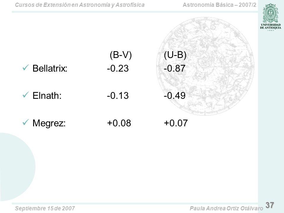 Astronomía Básica – 2007/2Cursos de Extensión en Astronomía y Astrofísica Septiembre 15 de 2007Paula Andrea Ortiz Otálvaro (B-V) (U-B) Bellatrix: -0.2