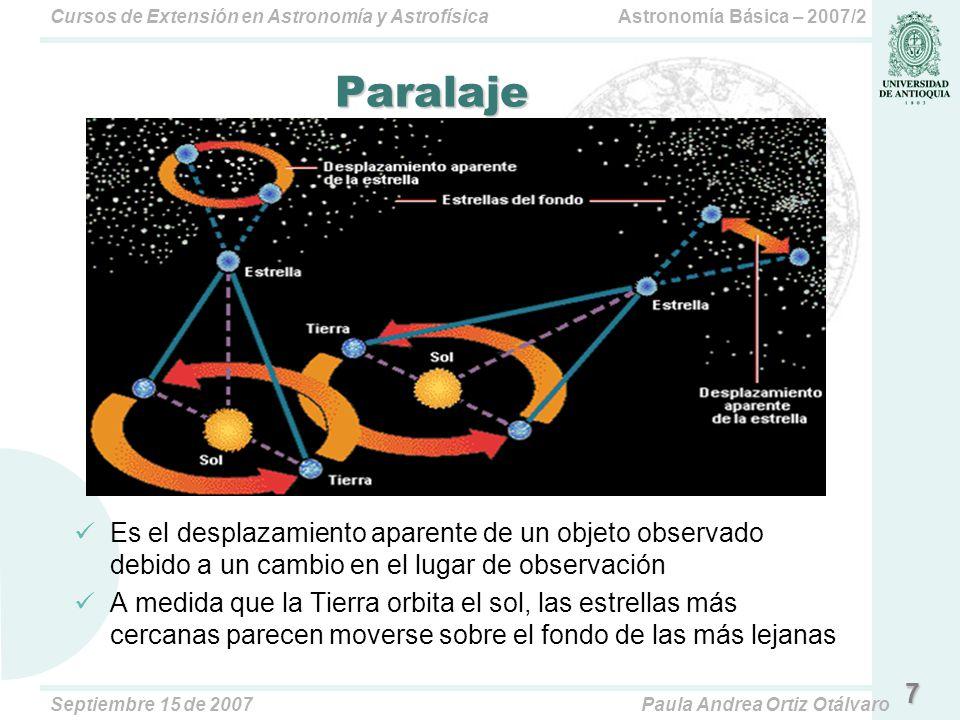 Astronomía Básica – 2007/2Cursos de Extensión en Astronomía y Astrofísica Septiembre 15 de 2007Paula Andrea Ortiz Otálvaro 7 Paralaje Es el desplazamiento aparente de un objeto observado debido a un cambio en el lugar de observación A medida que la Tierra orbita el sol, las estrellas más cercanas parecen moverse sobre el fondo de las más lejanas