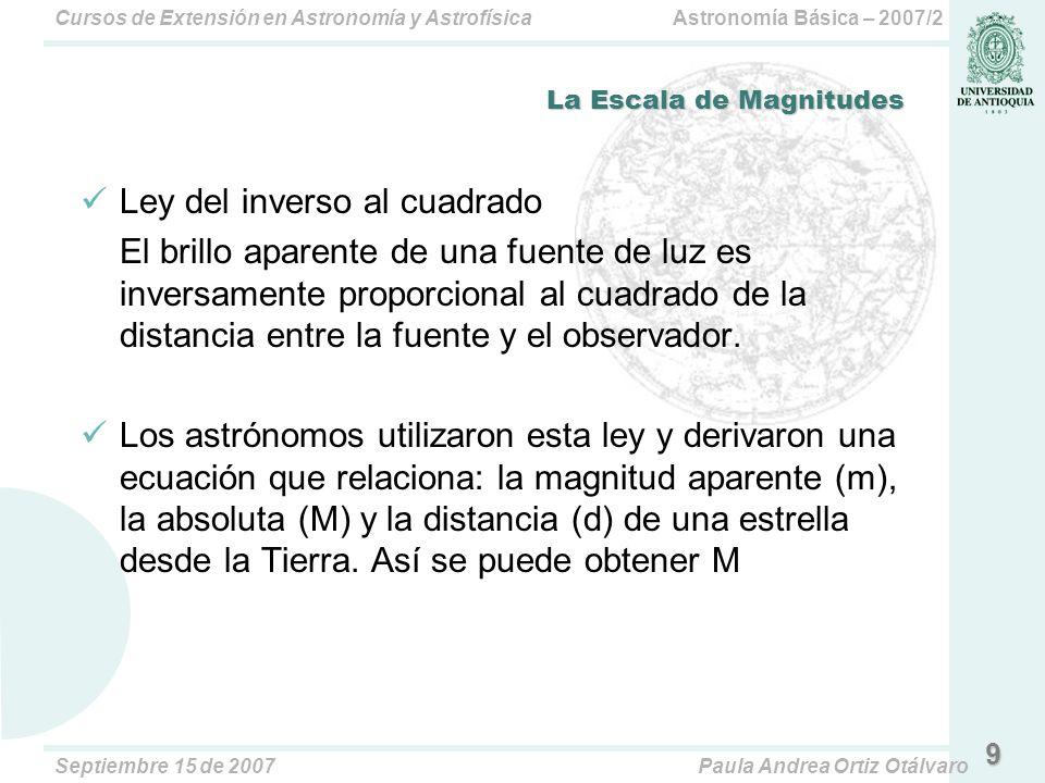 Astronomía Básica – 2007/2Cursos de Extensión en Astronomía y Astrofísica Septiembre 15 de 2007Paula Andrea Ortiz Otálvaro 9 La Escala de Magnitudes Ley del inverso al cuadrado El brillo aparente de una fuente de luz es inversamente proporcional al cuadrado de la distancia entre la fuente y el observador.